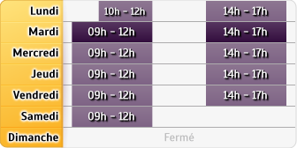 Horaires La Poste - Boulay Moselle - Belley