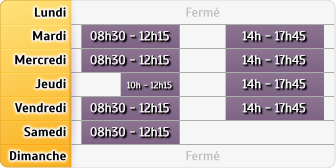 Horaires Groupama Aigrefeuille