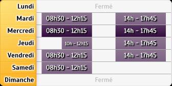 Horaires du Groupama - Agence De Bar Sur Seine, 40 Bis Rue Victor Hugo