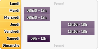 Horaires Groupama - Agence St Privat