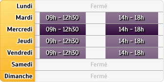 Horaires Groupama - Agence Cajarc