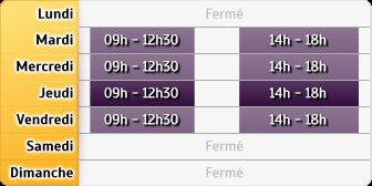 Horaires Groupama - Agence Cambo Les Bains