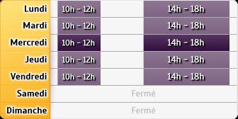 Horaires Crédit Foncier - Paris 8e