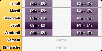 Horaires Crédit Foncier - Cabri�s