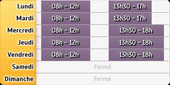 Horaires du Crédit Foncier - Béziers, 101 avenue Rhin et Danube