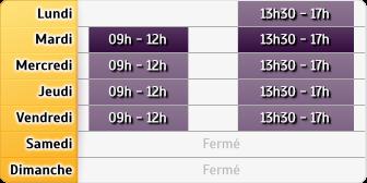 Horaires Crédit Foncier - Saint-Malo