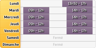 Horaires Crédit Foncier - Arras