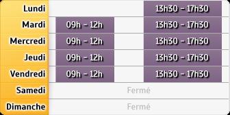 Horaires Crédit Foncier - Annecy