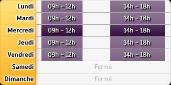 Horaires Crédit Foncier - Brignoles