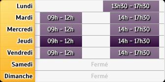 Horaires Crédit Foncier - Limoges