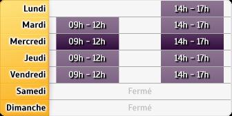 Horaires Crédit Foncier - Amiens
