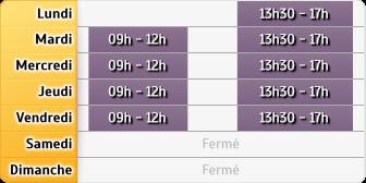 Horaires du Crédit Foncier - Bourgoin-Jallieu, 1 place du 23 Août 1944