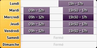 Horaires Crédit Foncier - Mulhouse