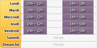Horaires Crédit Foncier - Villefranche-sur-Saône