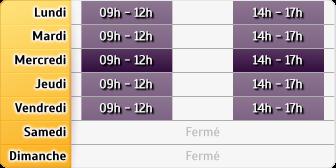 Horaires Crédit Foncier - Narbonne