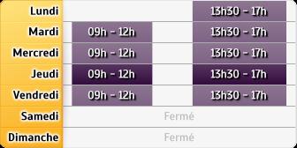 Horaires Crédit Foncier - Metz