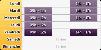 Horaires Crédit Foncier - Dunkerque