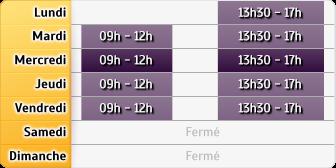 Horaires Crédit Foncier - Troyes