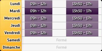 Horaires Banque de France - Mont-de-Marsan