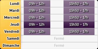 Horaires Banque de France - Noisiel