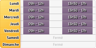 Horaires Banque de France - Dijon