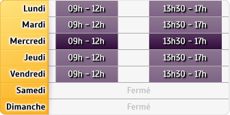 Horaires Banque de France - Dunkerque