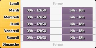 Horaires Crédit Foncier - Coulommiers