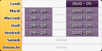 Horaires Crédit Foncier - Belfort