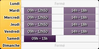 Horaires Crédit Foncier - Savigny-sur-Orge