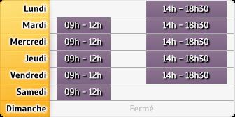 Horaires Allianz - Château-Gontier