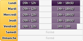 Horaires Allianz - Aisne 3 Vallees