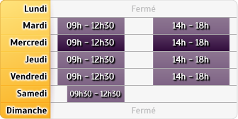 Horaires Allianz - Bourgtheroulde