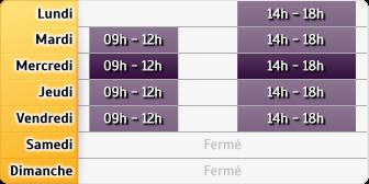 Horaires Allianz Gales & Souriguere - Arreau