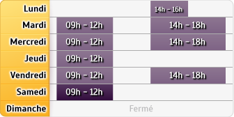 Horaires Allianz Lechevalier