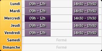 Horaires du Allianz - Clermont Ferrand - Chamalières, 16, Bd Aristide Briand