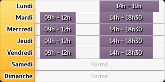 Horaires Allianz Olivier Ournac