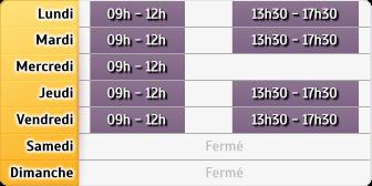 Horaires Allianz - Trets En Provence