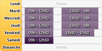 Horaires Allianz - Montereau
