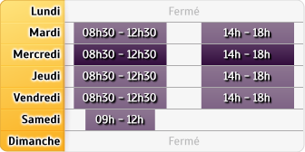 Horaires Allianz - Douai