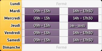 Horaires Banque Populaire - Cormeilles-en-Parisis