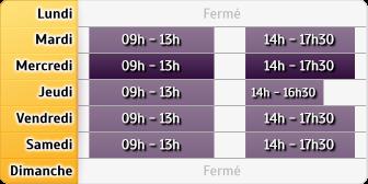 Horaires Banque Populaire - Aulnay-sous-Bois