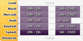 Horaires Banque Populaire - Cergy