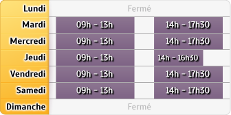 Horaires Agence Ermont