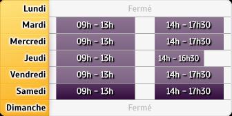 Horaires du Banque Populaire Saint Ouen, 19-23, Avenue Gabriel Péri