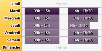 Horaires Banque Populaire Beauchamp