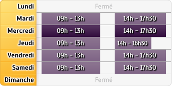 Horaires Banque Populaire Pontoise