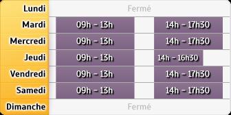 Horaires Agence Paris Sevres Duroc