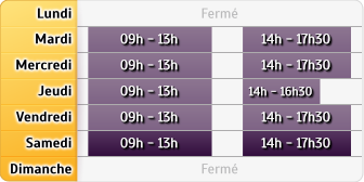 Horaires Agence Chatillon