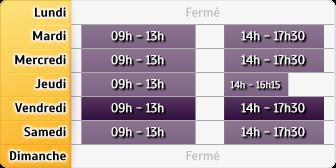 Horaires Banque Populaire - Beaumont-sur-Oise