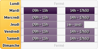 Horaires Banque Populaire Gagny